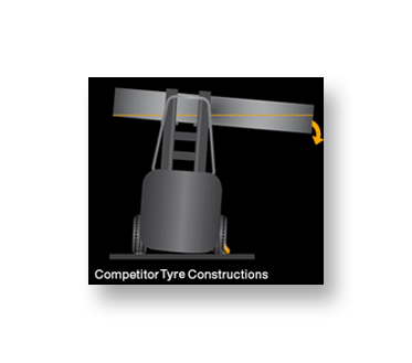 continental mc 20 competiror tire constructions